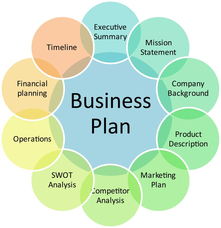 business-plan.jpg